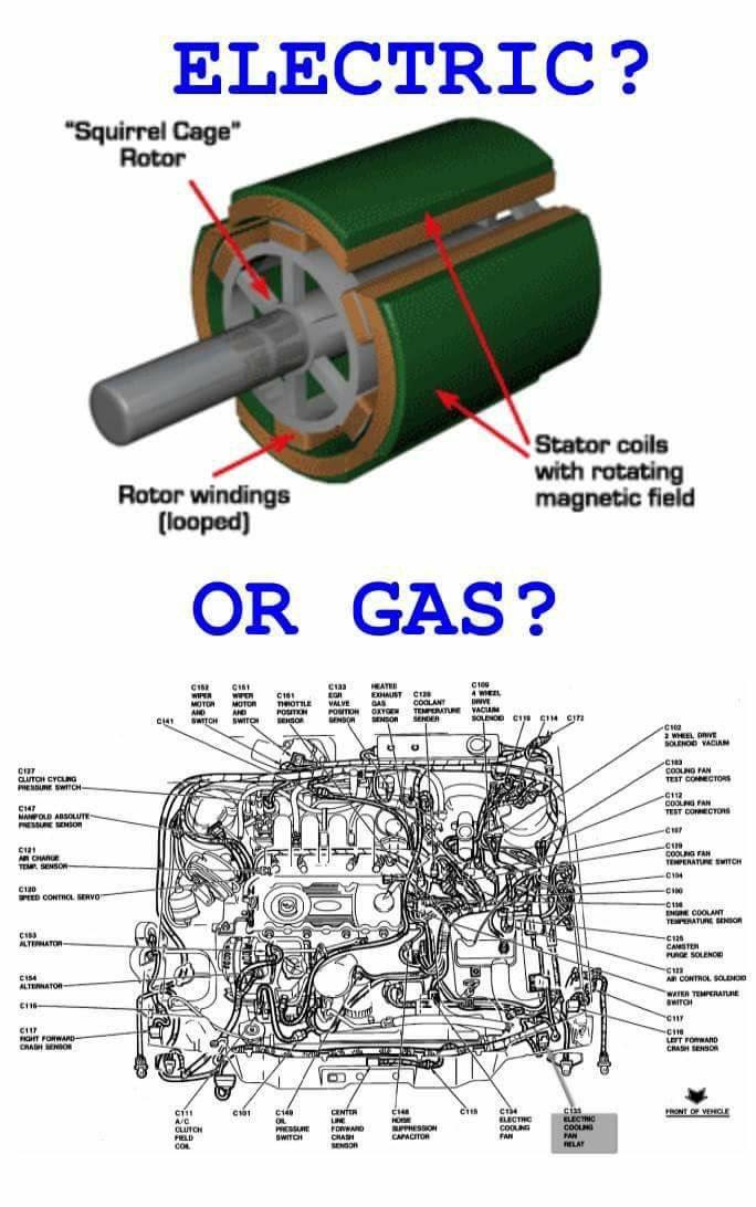 Moteur voiture électrique contre moteur de voiture thermique